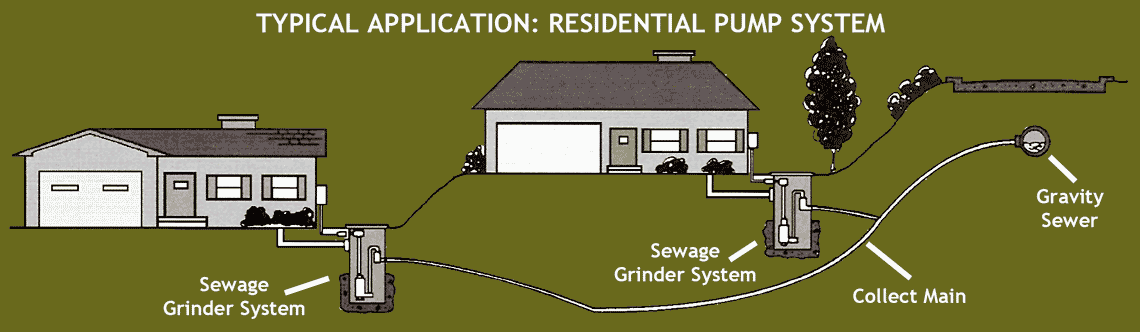 residential pump system illustration